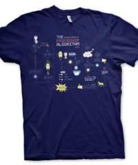 Tričko Big Bang Theory – The Friendship Minions Algorithm (navy blue)